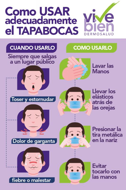 Uso adecuado del Tapabocas